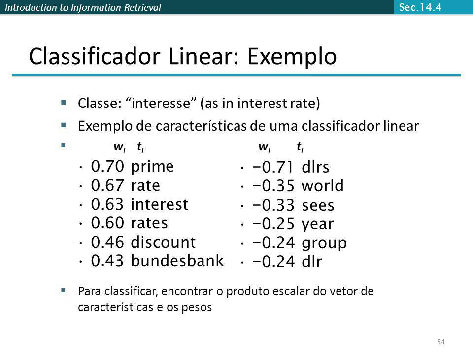 Classificador Linear: Exemplo