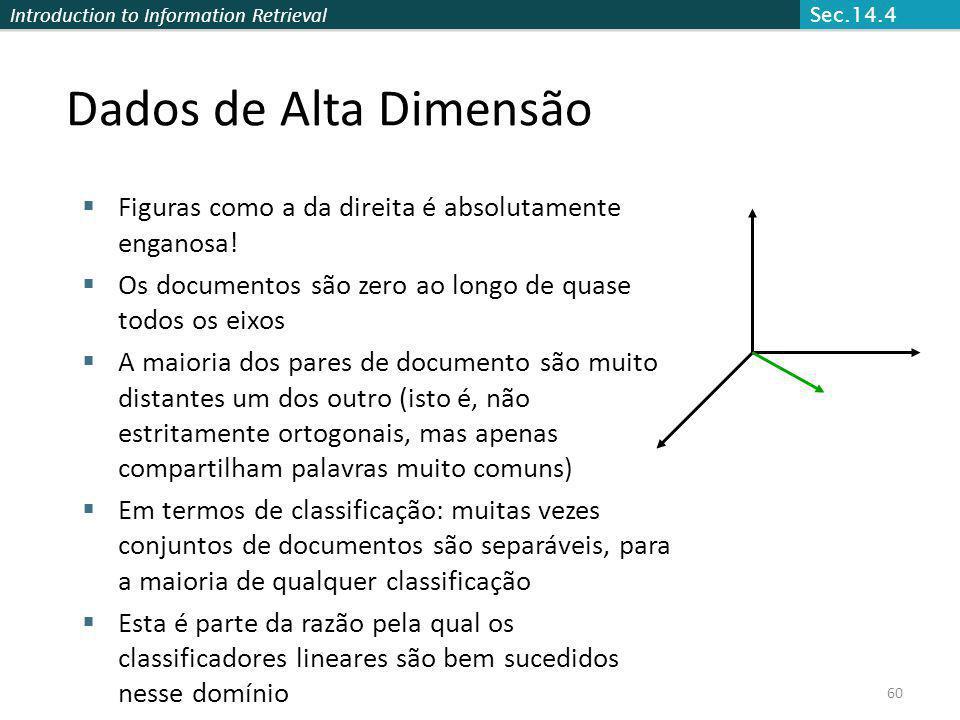 Sec.14.4 Dados de Alta Dimensão. Figuras como a da direita é absolutamente enganosa! Os documentos são zero ao longo de quase todos os eixos.