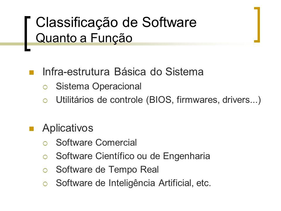 Classificação de Software Quanto a Função