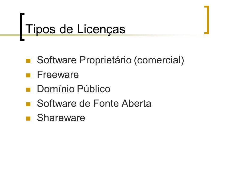 Tipos de Licenças Software Proprietário (comercial) Freeware