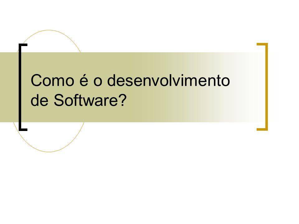 Como é o desenvolvimento de Software