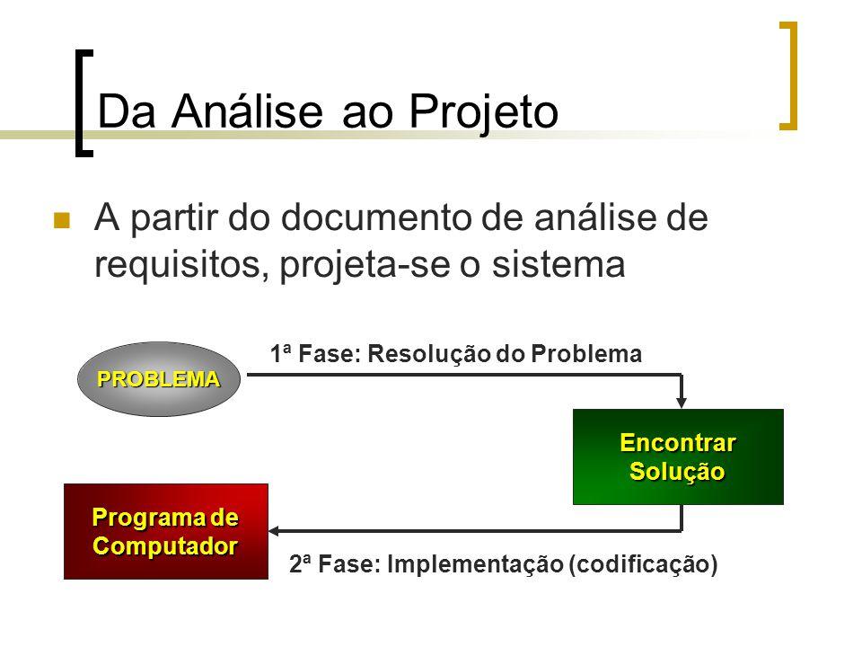 Da Análise ao Projeto A partir do documento de análise de requisitos, projeta-se o sistema. 1ª Fase: Resolução do Problema.