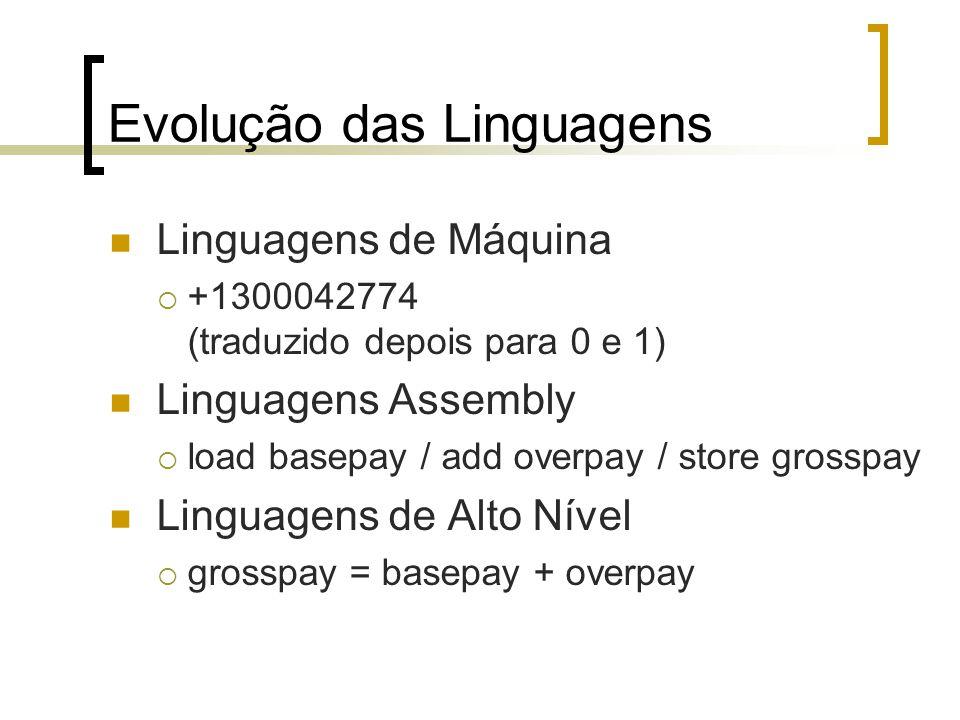 Evolução das Linguagens