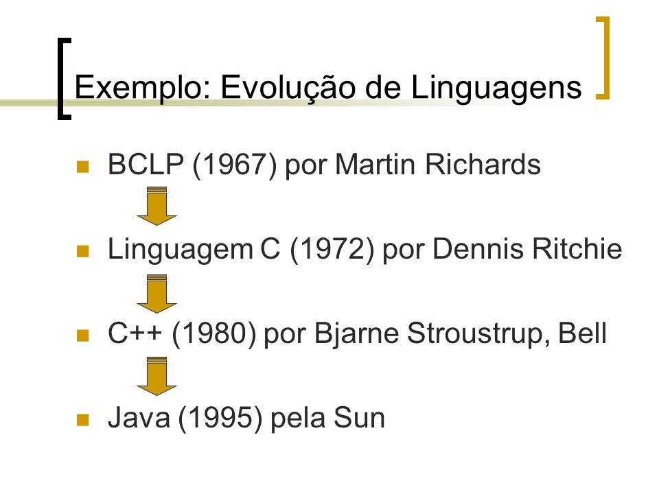 Exemplo: Evolução de Linguagens