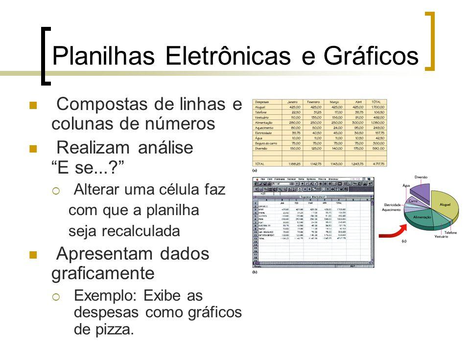 Planilhas Eletrônicas e Gráficos
