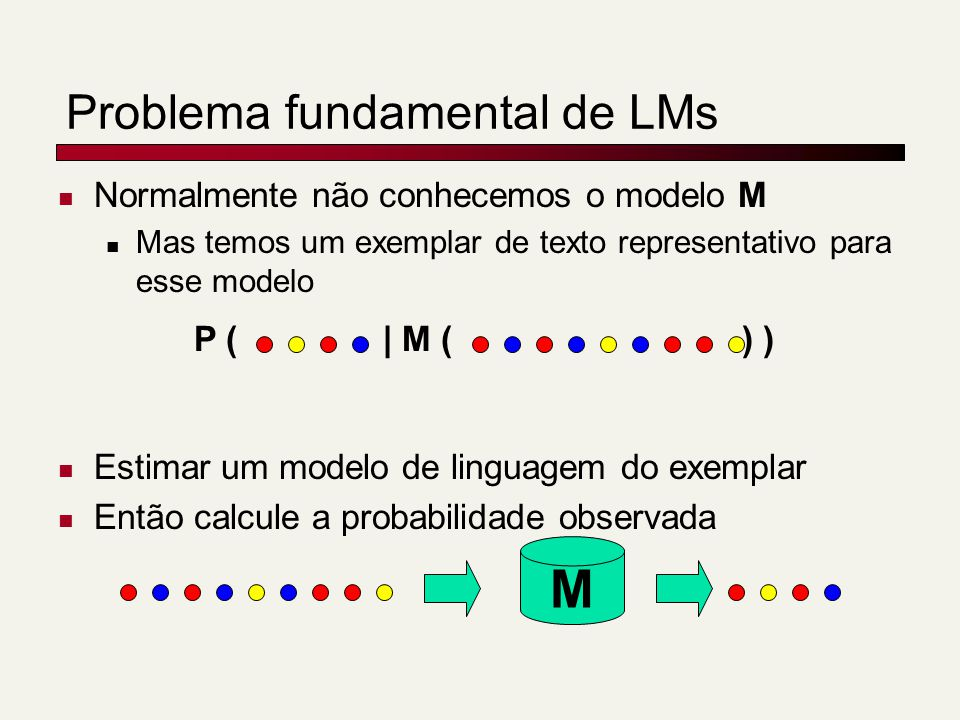 Problema fundamental de LMs