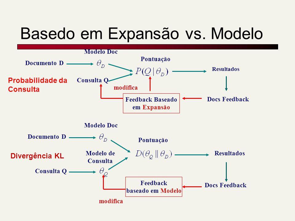 Basedo em Expansão vs. Modelo