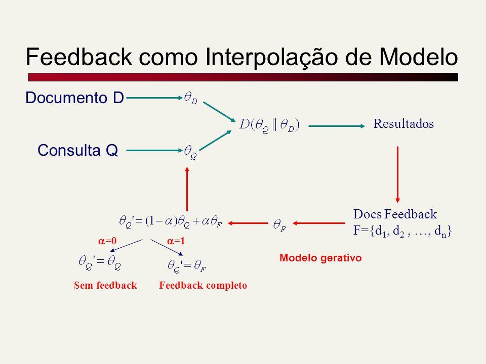 Feedback como Interpolação de Modelo