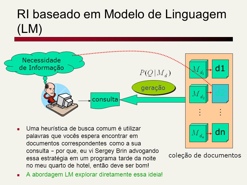 RI baseado em Modelo de Linguagem (LM)