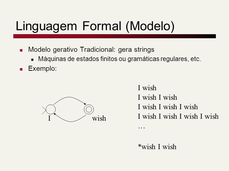 Linguagem Formal (Modelo)