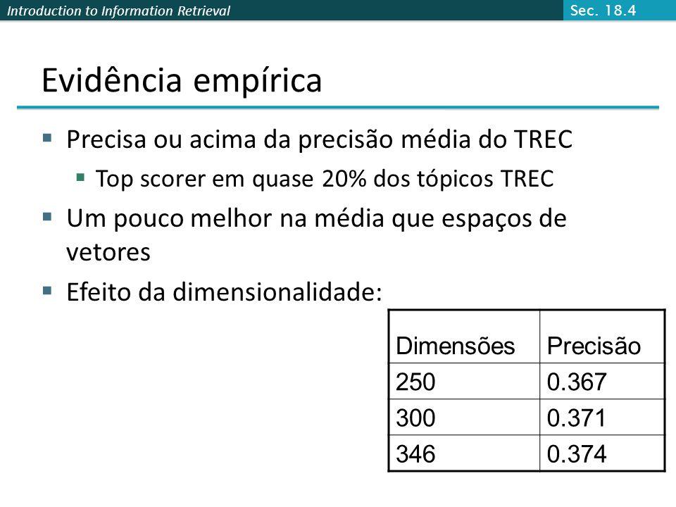 Evidência empírica Precisa ou acima da precisão média do TREC