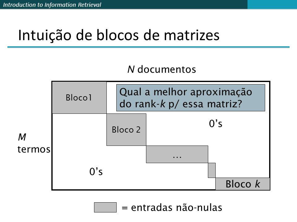Intuição de blocos de matrizes