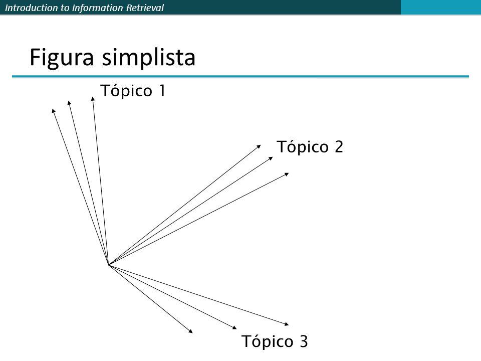 Figura simplista Tópico 1 Tópico 2 Tópico 3