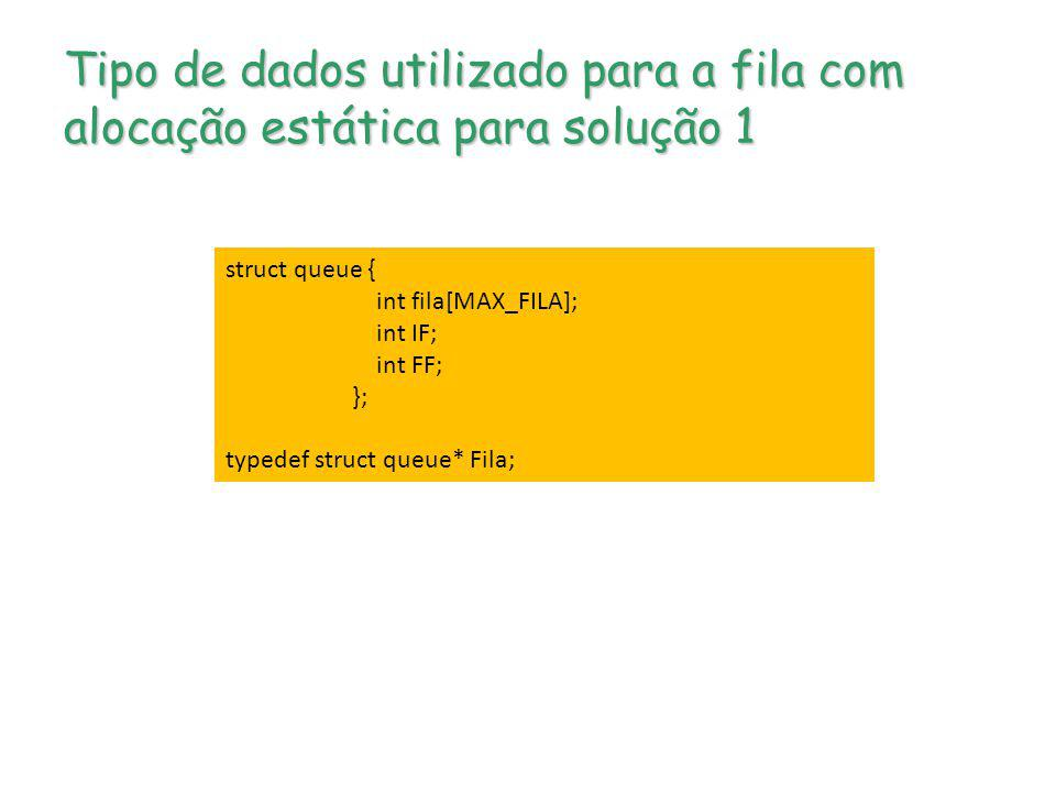 Tipo de dados utilizado para a fila com alocação estática para solução 1