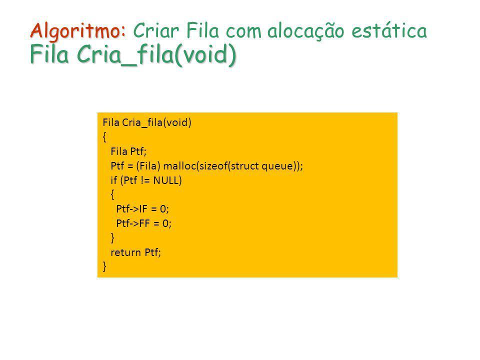 Algoritmo: Criar Fila com alocação estática Fila Cria_fila(void)
