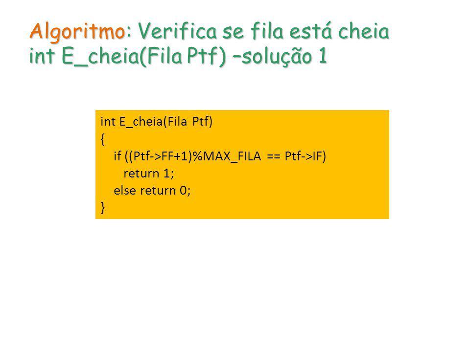 Algoritmo: Verifica se fila está cheia int E_cheia(Fila Ptf) –solução 1