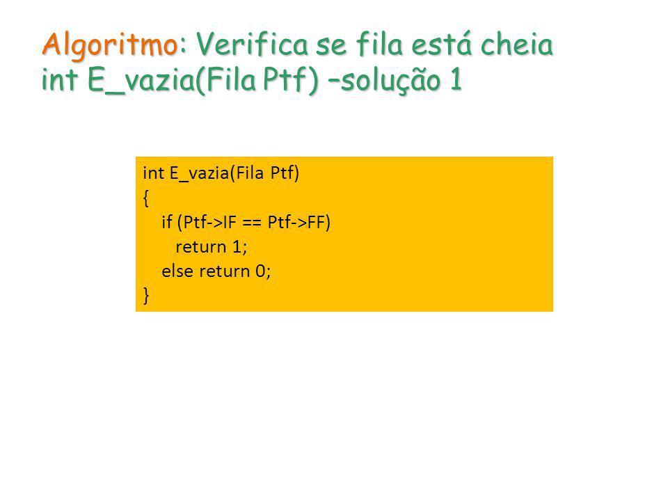 Algoritmo: Verifica se fila está cheia int E_vazia(Fila Ptf) –solução 1