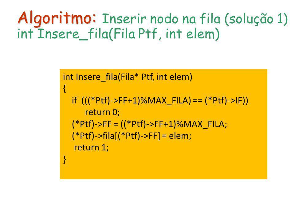 Algoritmo: Inserir nodo na fila (solução 1) int Insere_fila(Fila Ptf, int elem)