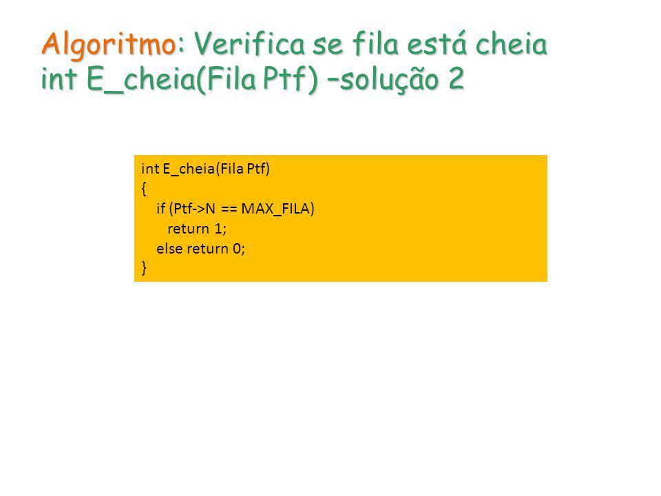 Algoritmo: Verifica se fila está cheia int E_cheia(Fila Ptf) –solução 2