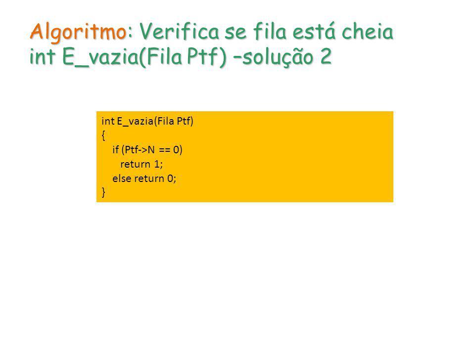 Algoritmo: Verifica se fila está cheia int E_vazia(Fila Ptf) –solução 2
