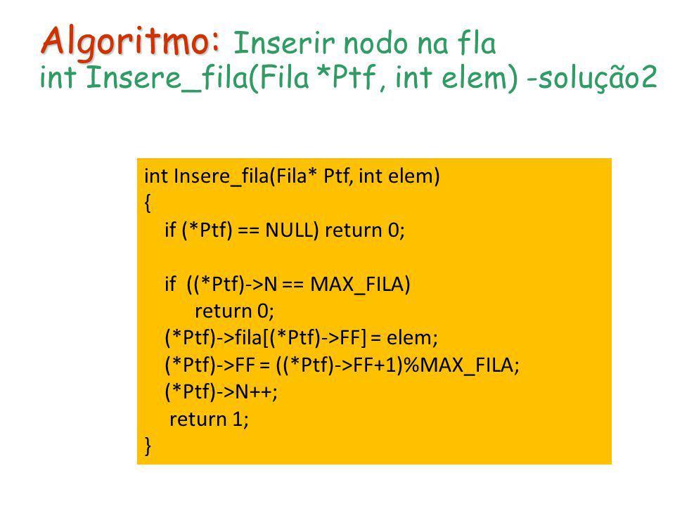 Algoritmo: Inserir nodo na fla int Insere_fila(Fila