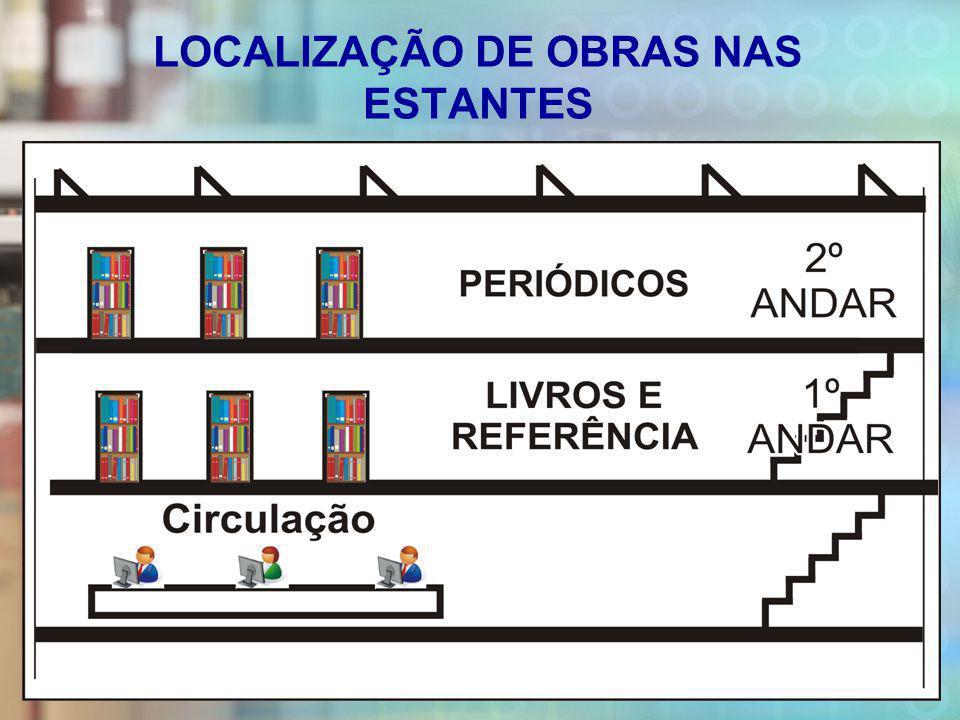 LOCALIZAÇÃO DE OBRAS NAS ESTANTES