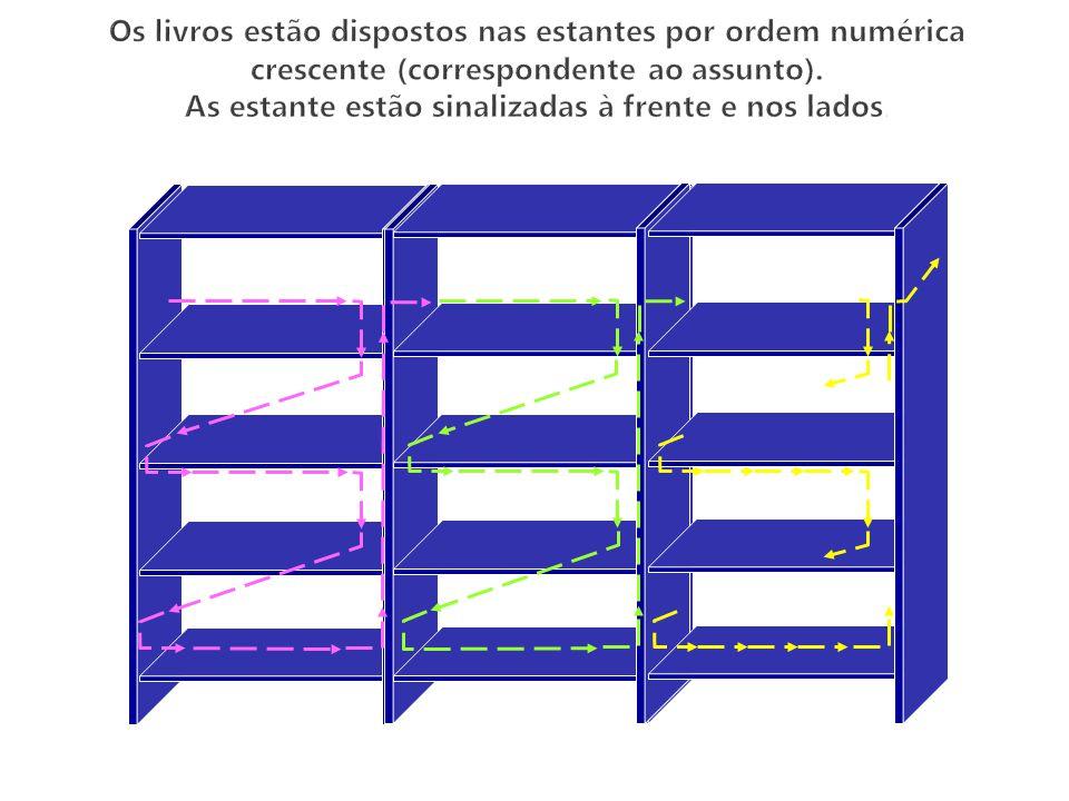 Os livros estão dispostos nas estantes por ordem numérica crescente (correspondente ao assunto).