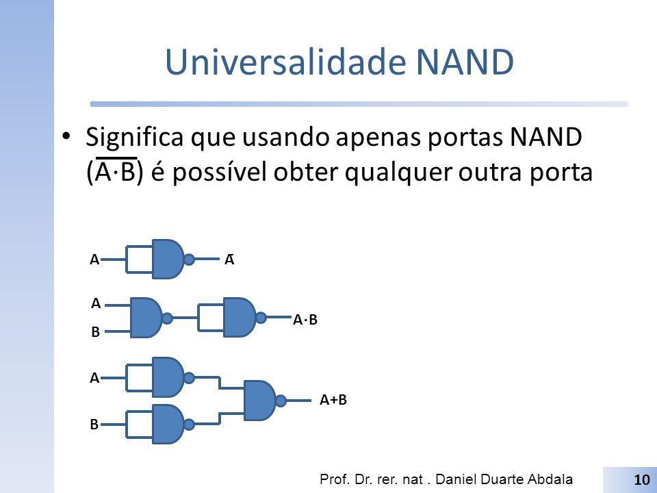 Universalidade NAND Significa que usando apenas portas NAND (A⋅B) é possível obter qualquer outra porta.