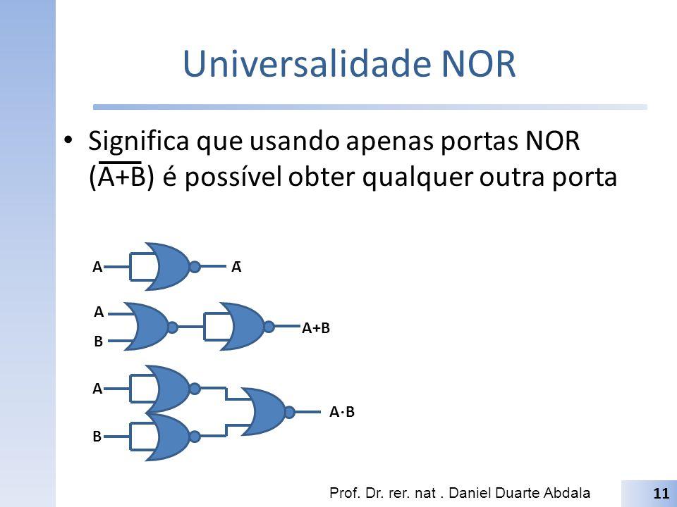 Universalidade NOR Significa que usando apenas portas NOR (A+B) é possível obter qualquer outra porta.