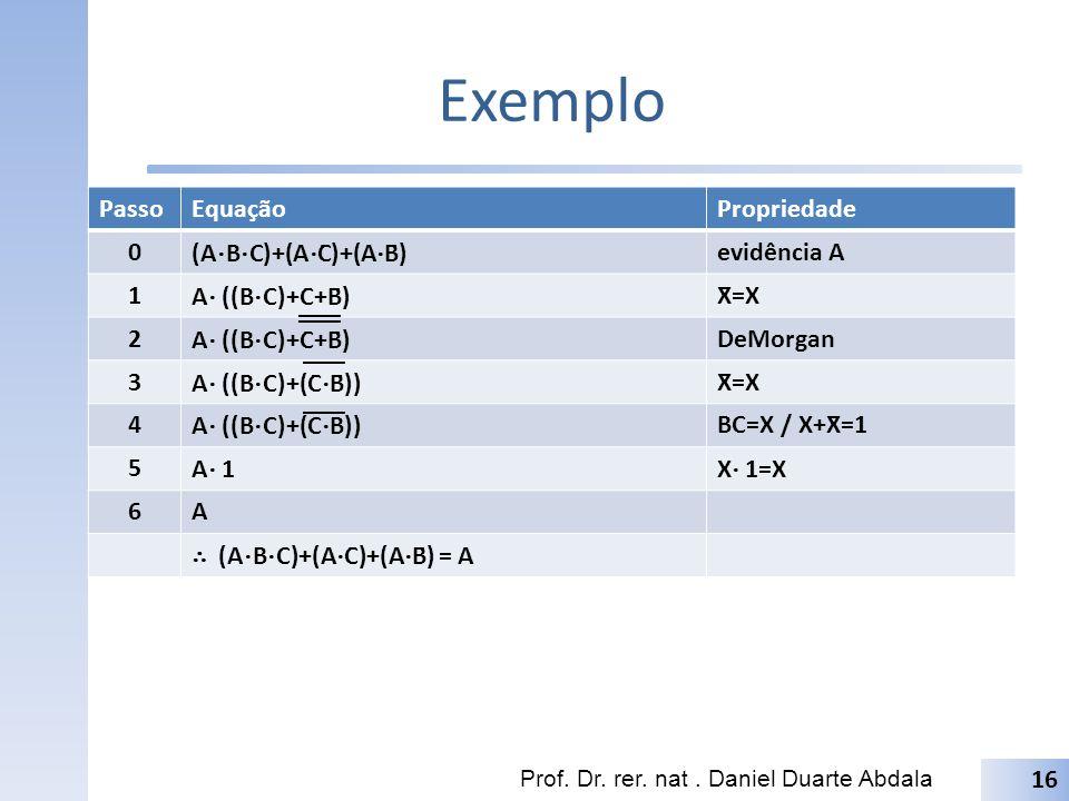Exemplo Passo Equação Propriedade (A⋅B⋅C)+(A⋅C̄)+(A⋅B̄) evidência A 1