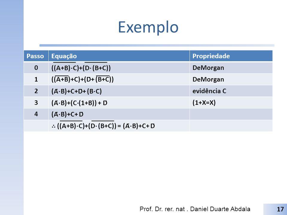 Exemplo Passo Equação Propriedade ((A+B)⋅C)+(D⋅ (B+C)) DeMorgan 1
