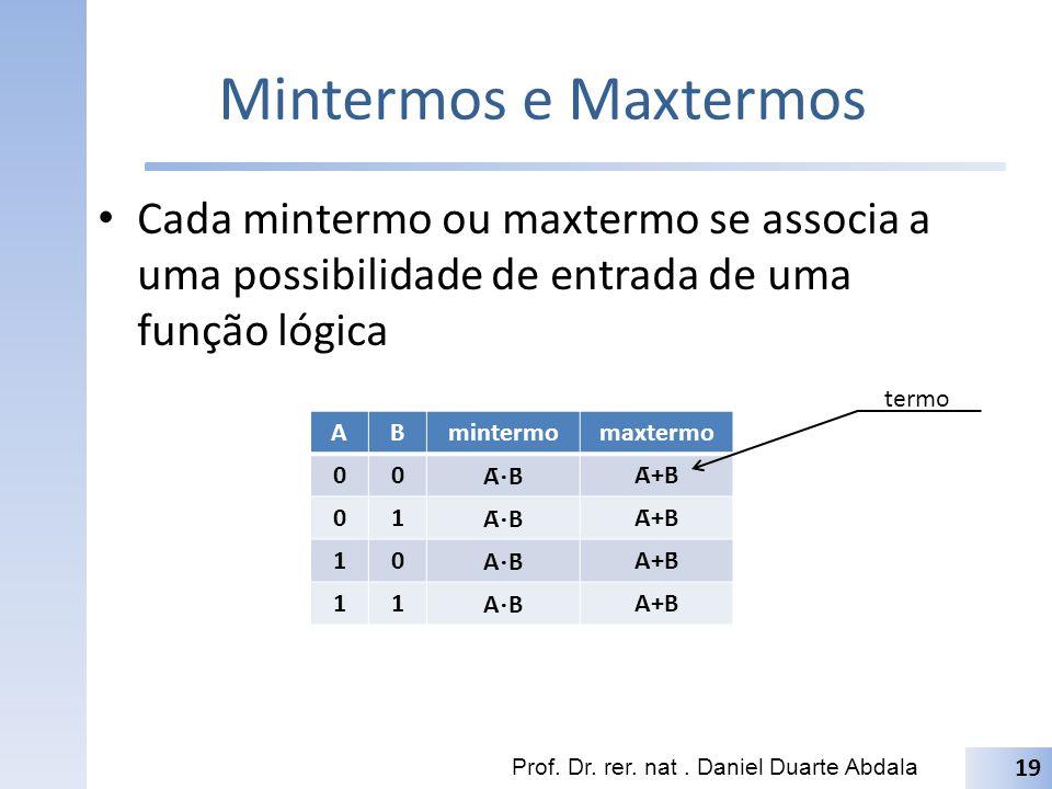 Mintermos e Maxtermos Cada mintermo ou maxtermo se associa a uma possibilidade de entrada de uma função lógica.