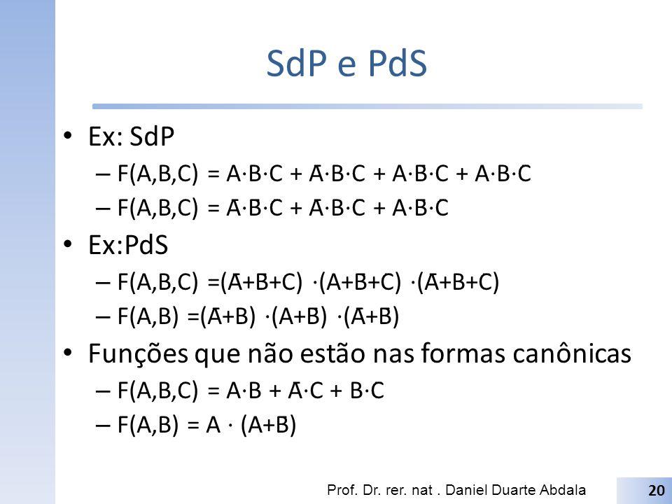 SdP e PdS Ex: SdP Ex:PdS Funções que não estão nas formas canônicas