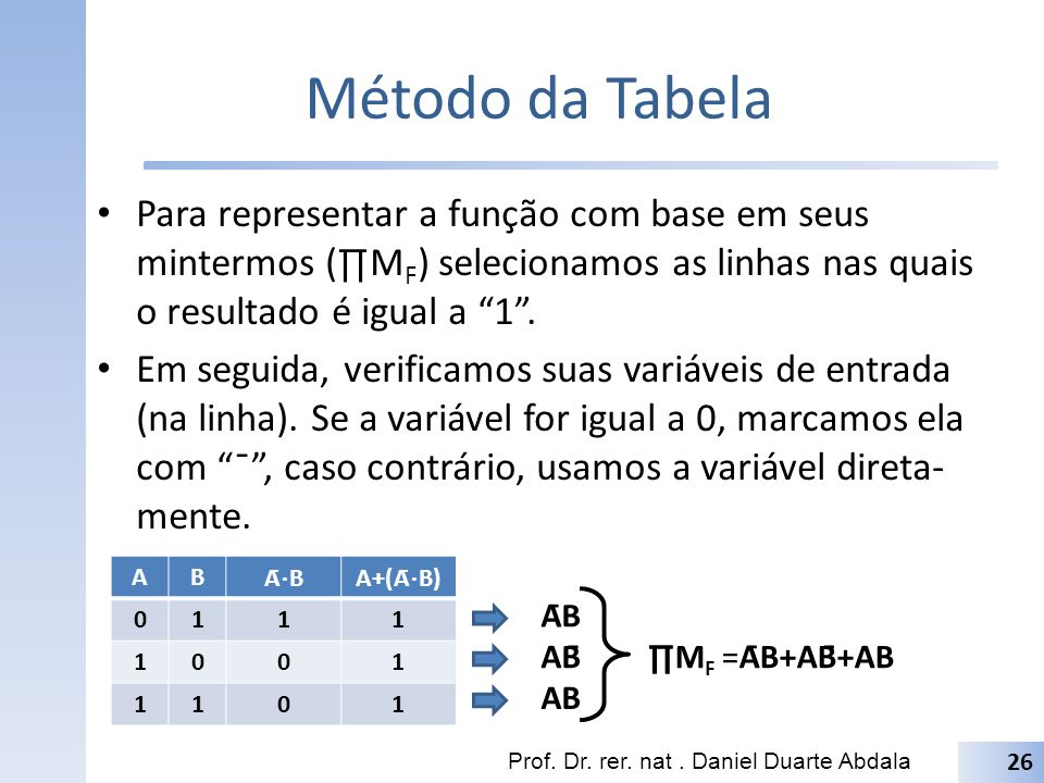 Método da Tabela Para representar a função com base em seus mintermos (∏MF) selecionamos as linhas nas quais o resultado é igual a 1 .