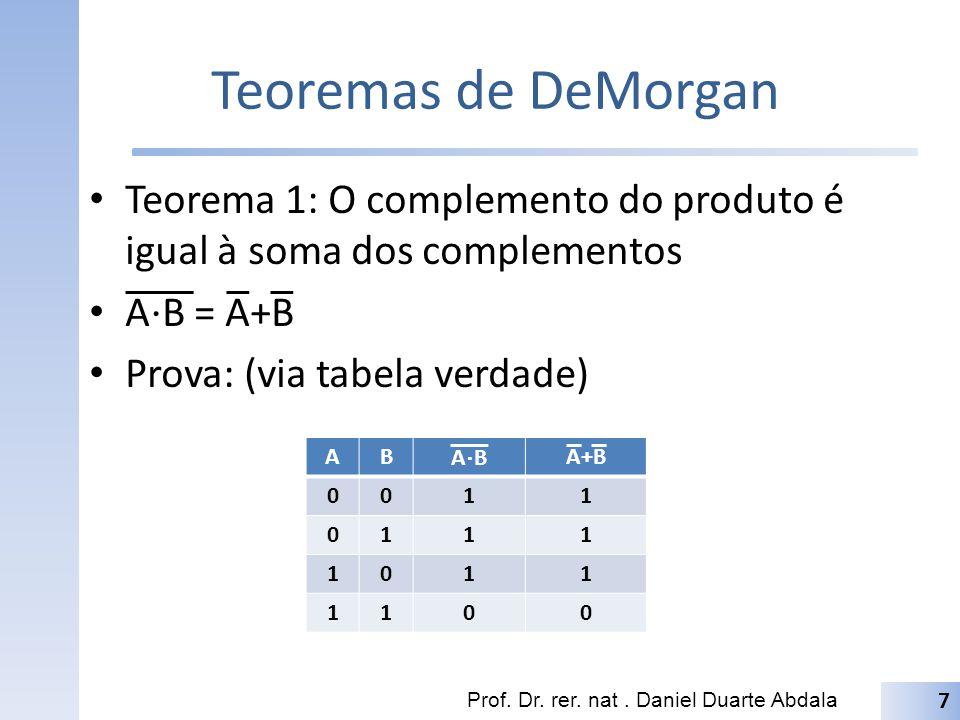 Teoremas de DeMorgan Teorema 1: O complemento do produto é igual à soma dos complementos. A⋅B = A+B.
