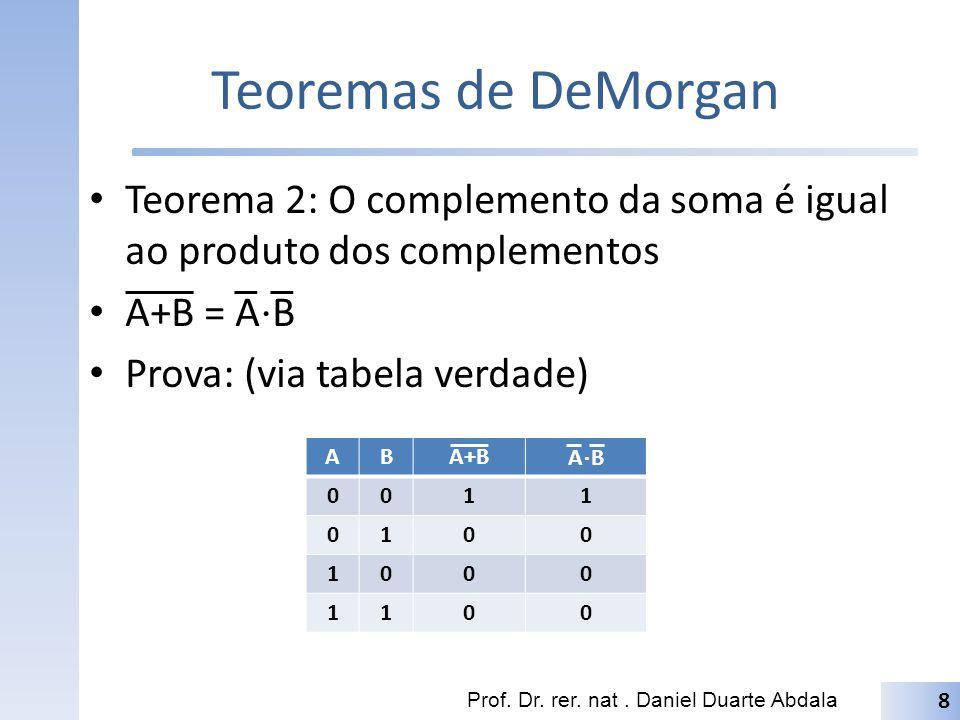 Teoremas de DeMorgan Teorema 2: O complemento da soma é igual ao produto dos complementos. A+B = A⋅B.