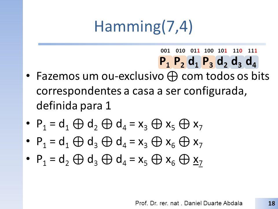 Hamming(7,4) P3. d1. d2. d3. d4. P2. P1. 001 010 011 100 101 110 111.