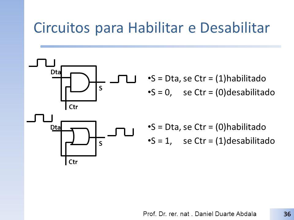 Circuitos para Habilitar e Desabilitar