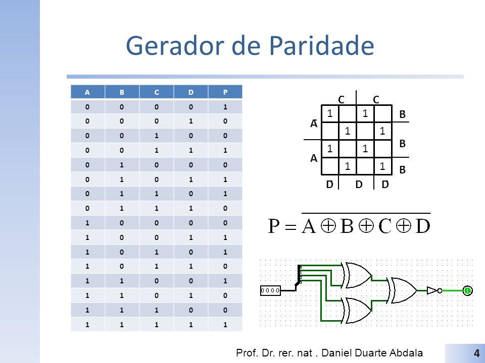 Gerador de Paridade 1 Ā A B B̄ C̄ C D D̄