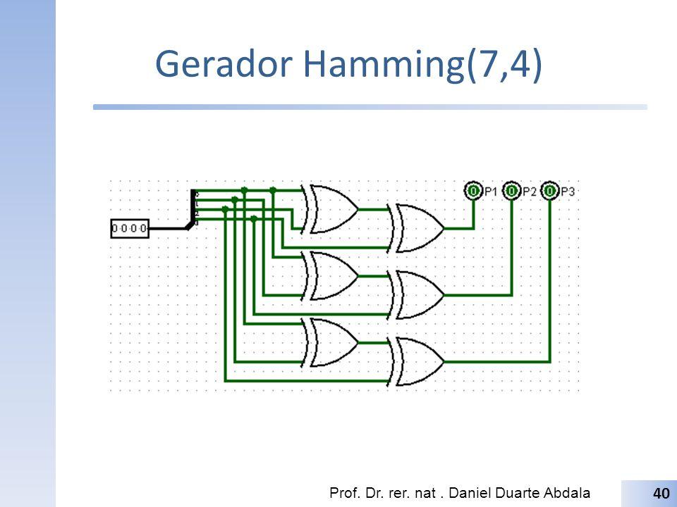 Gerador Hamming(7,4) Prof. Dr. rer. nat . Daniel Duarte Abdala