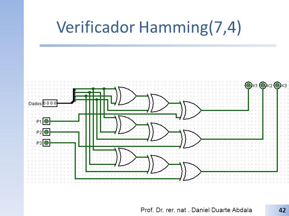 Verificador Hamming(7,4)
