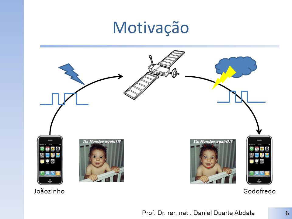 Motivação Joãozinho Godofredo