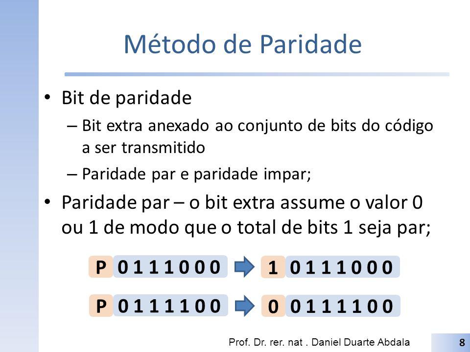 Método de Paridade Bit de paridade