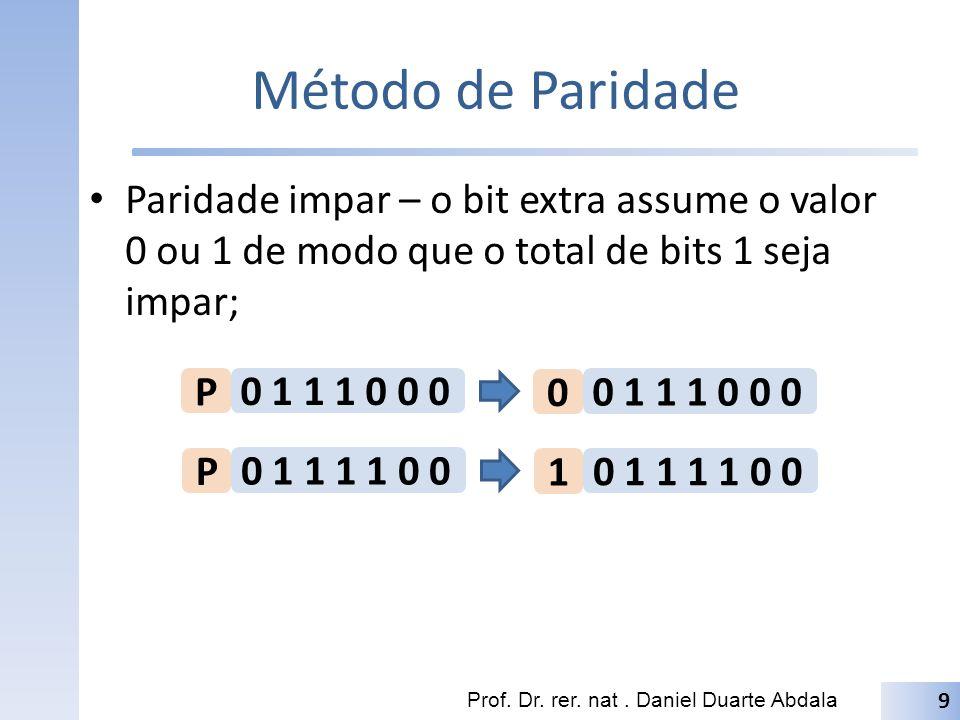 Método de Paridade Paridade impar – o bit extra assume o valor 0 ou 1 de modo que o total de bits 1 seja impar;