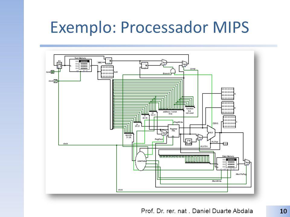 Exemplo: Processador MIPS