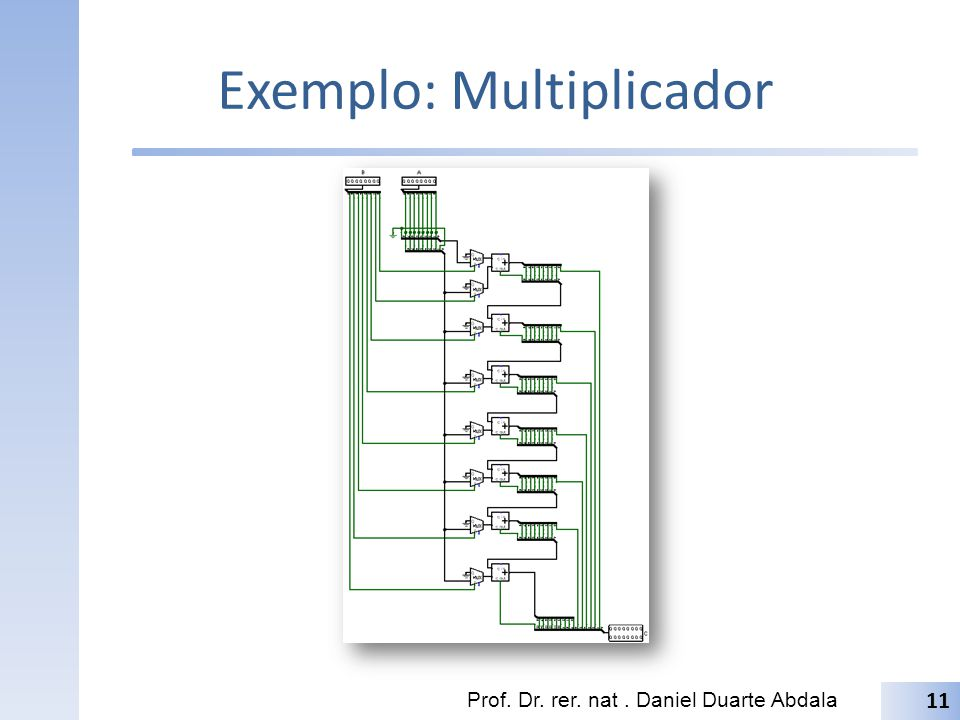 Exemplo: Multiplicador