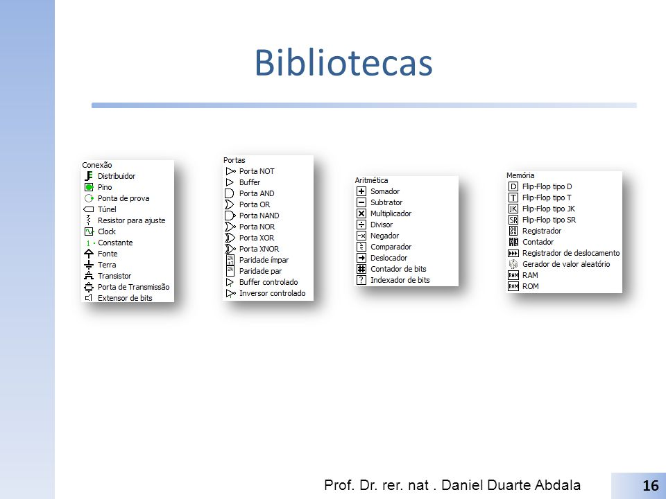 Bibliotecas Prof. Dr. rer. nat . Daniel Duarte Abdala