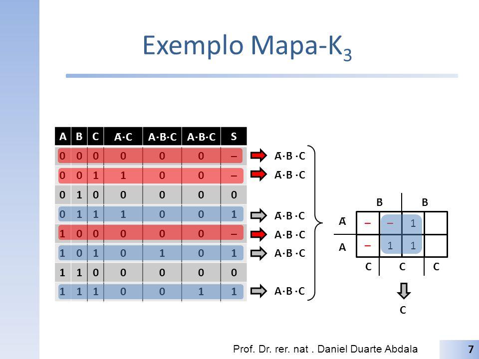 Exemplo Mapa-K3 A B C Ā⋅C A⋅B̄⋅C A⋅B⋅C S – 1 Ā⋅B̄ ⋅C̄ Ā⋅B̄ ⋅C – 1