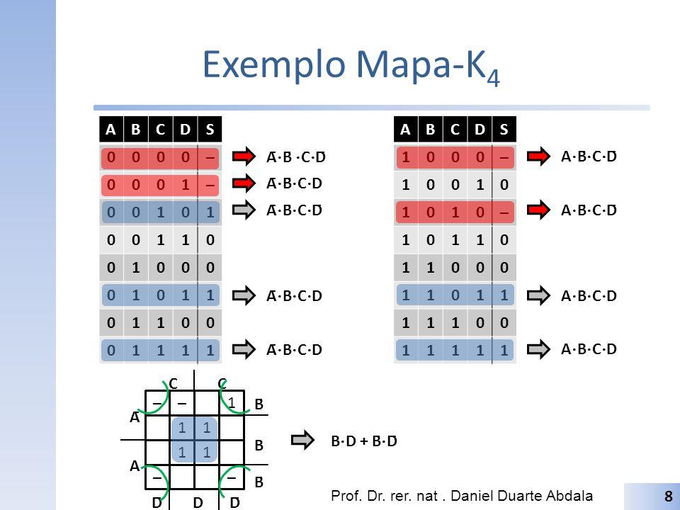 Exemplo Mapa-K4 A B C D S – 1 A B C D S 1 – Ā⋅B̄ ⋅C̄⋅D̄ A⋅B̄⋅C̄⋅D̄
