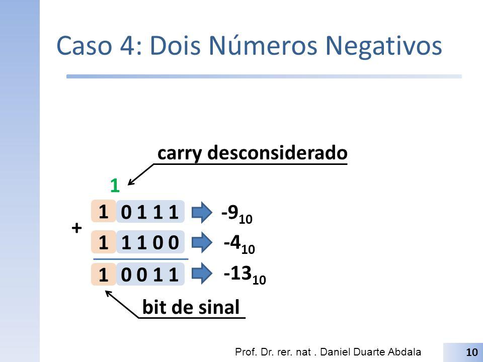 Caso 4: Dois Números Negativos